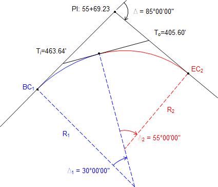Chapter D  Multi-Center Horizontal Curves
